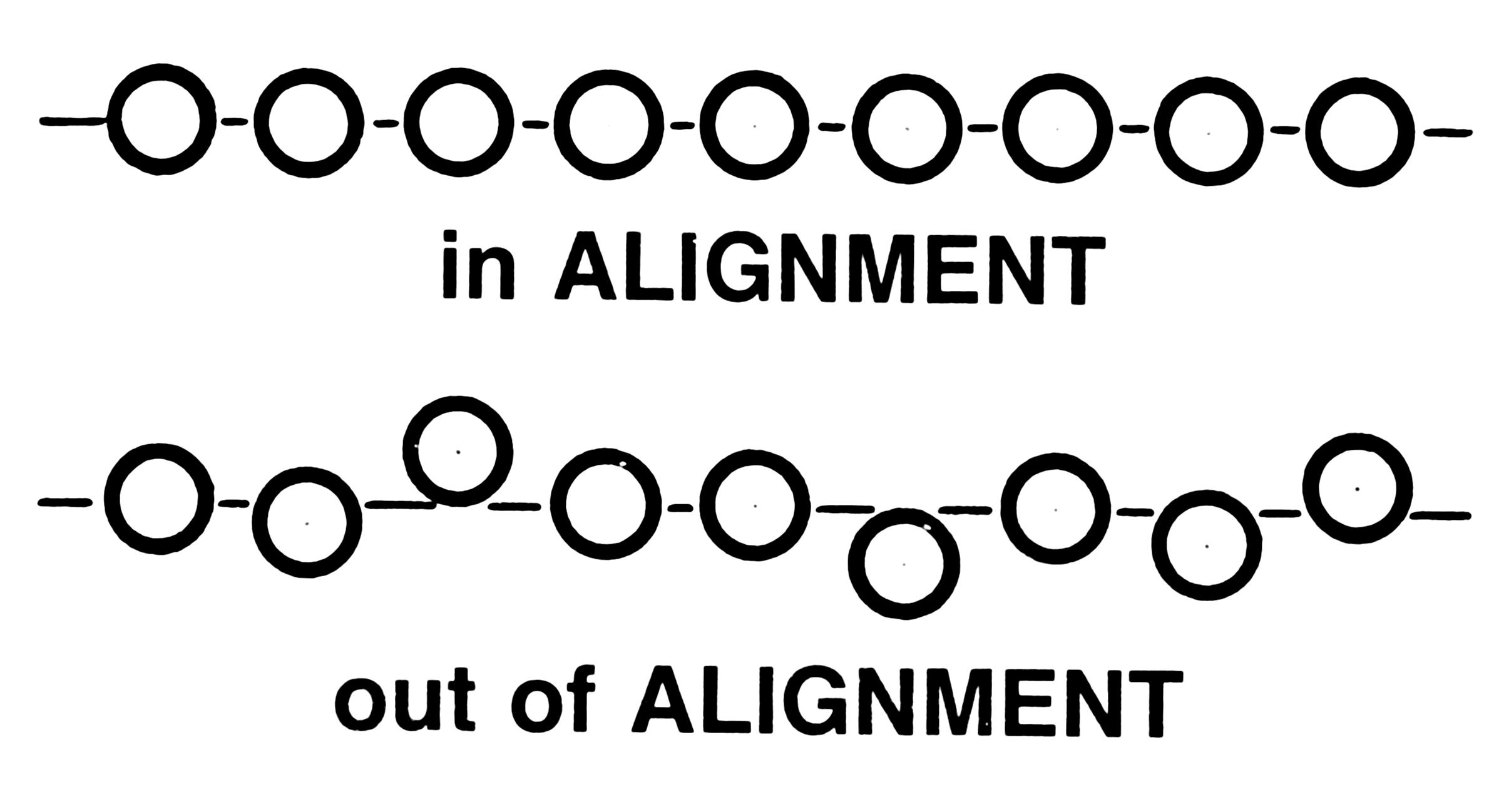 The Importance Of Proper Alignment