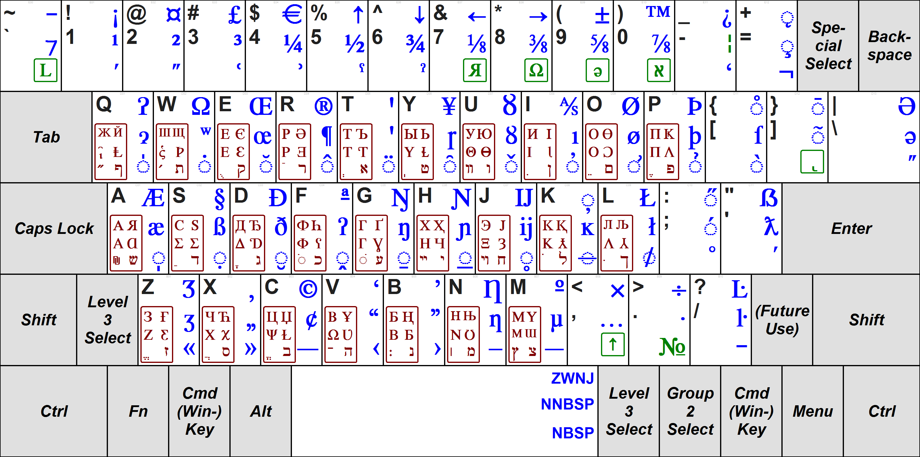 File Five Scripts Extended Us Keyboard Layout