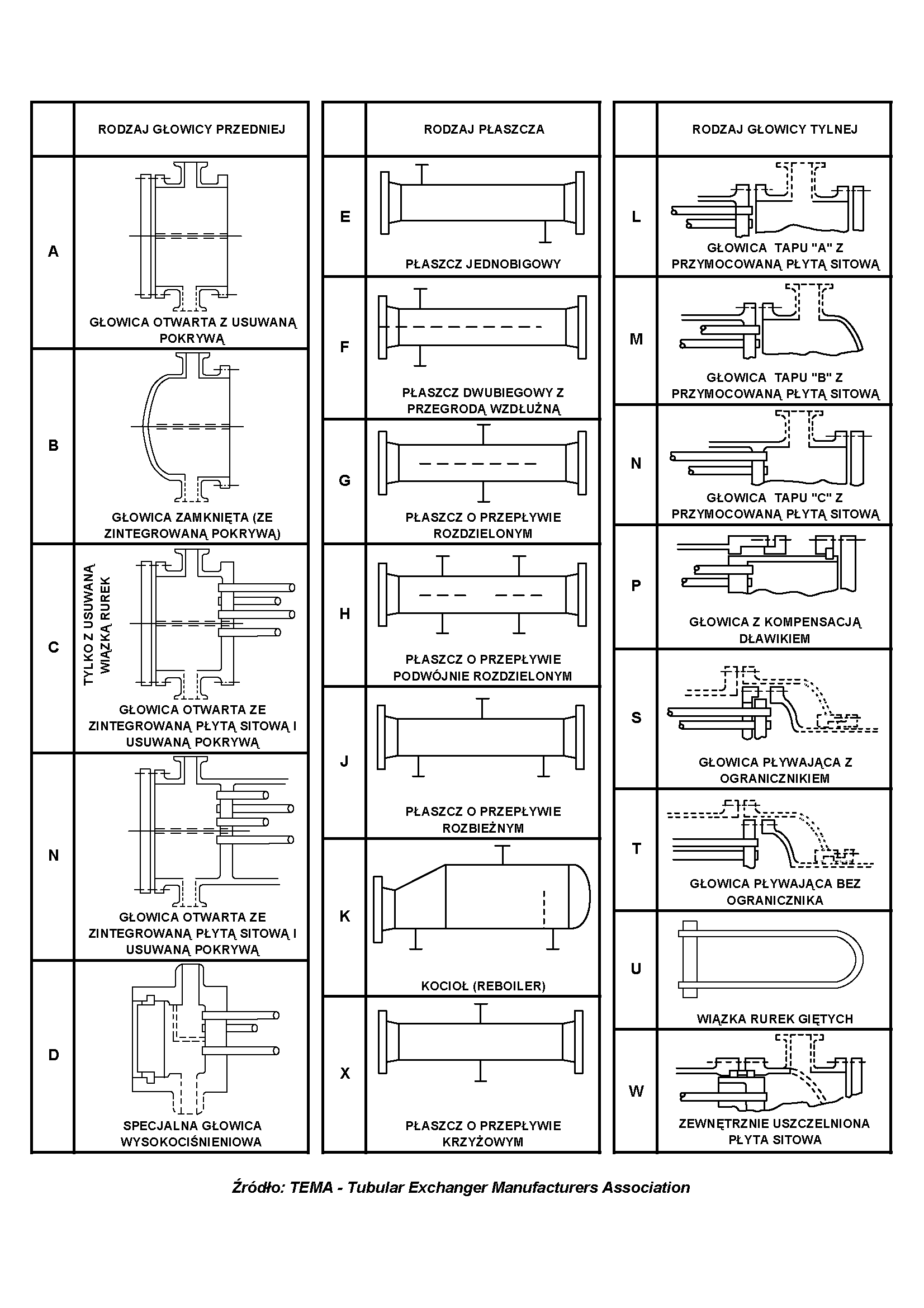 Exchanger Piping Design Layout Wikipedia