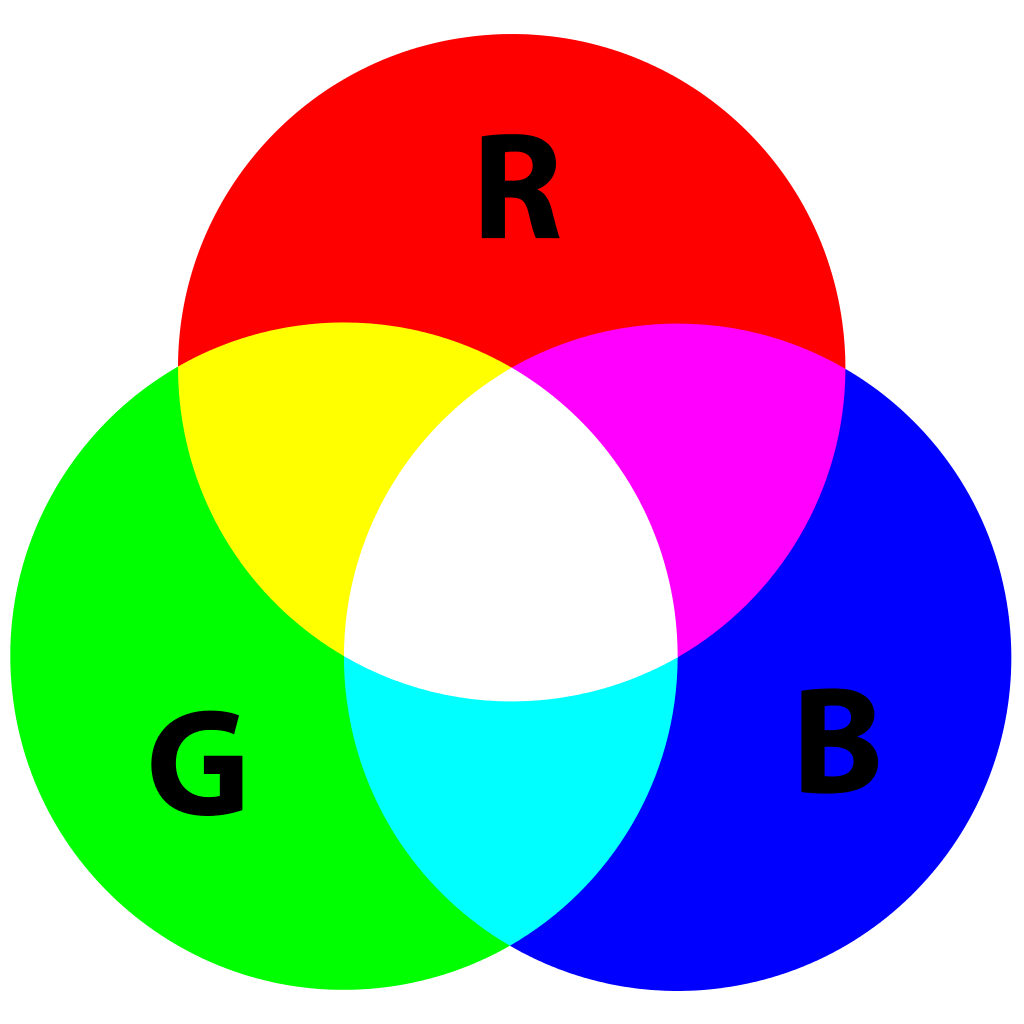 File The Three Primary Colors Of Rgb Color Model Red