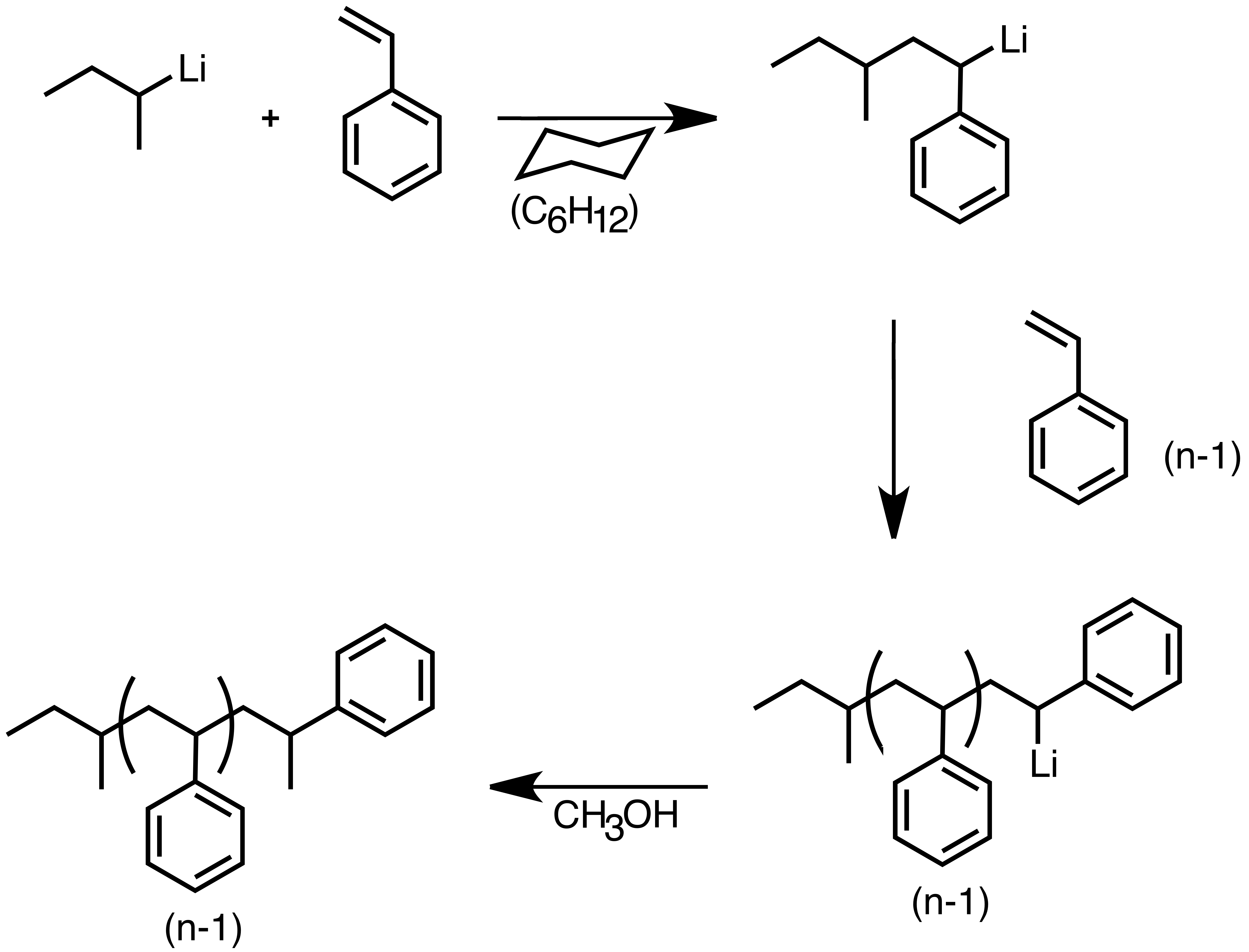 Fitxer Anionic Polymerization Of Styrene Initiated By Sec