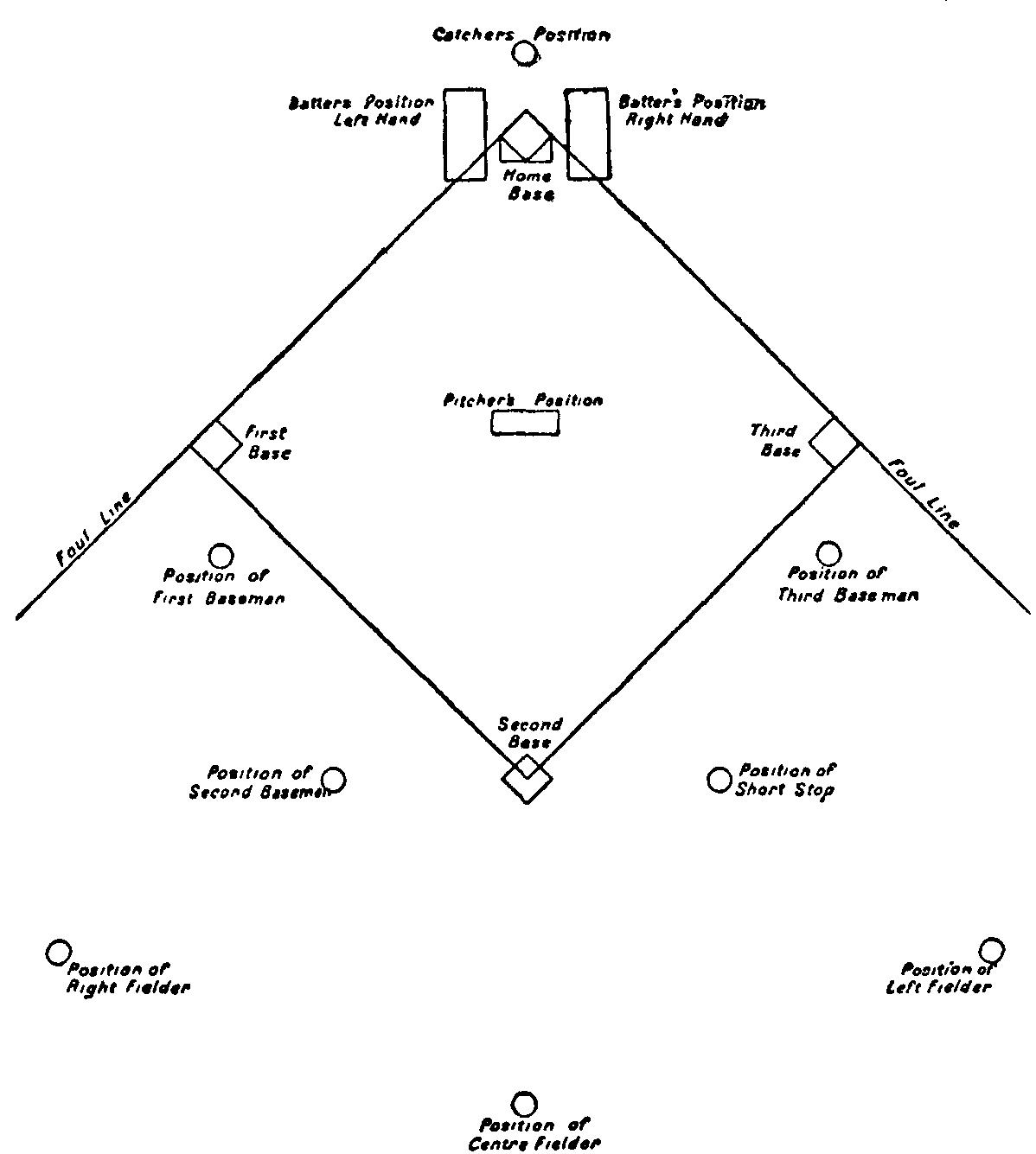File Base Ball 1
