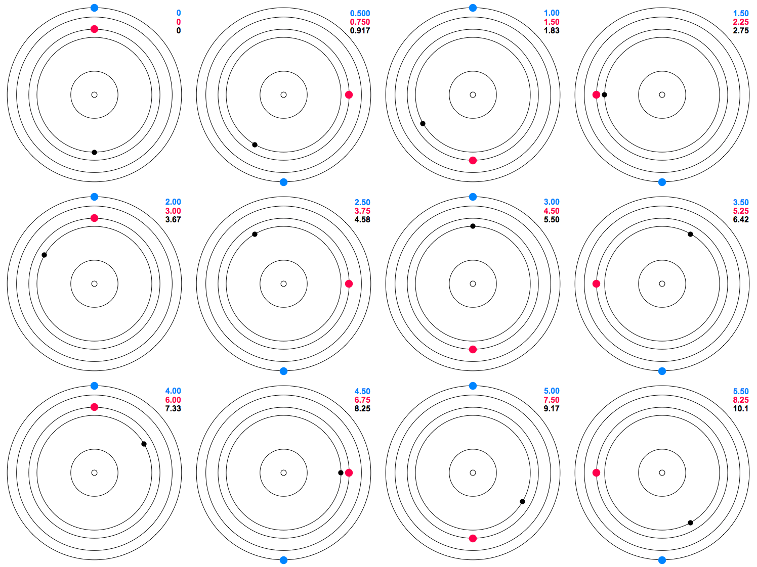 File Hydra Nix Styx Orbital Resonance Cycle