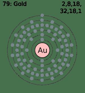 How do I draw an atomic diagram?   Answerbag