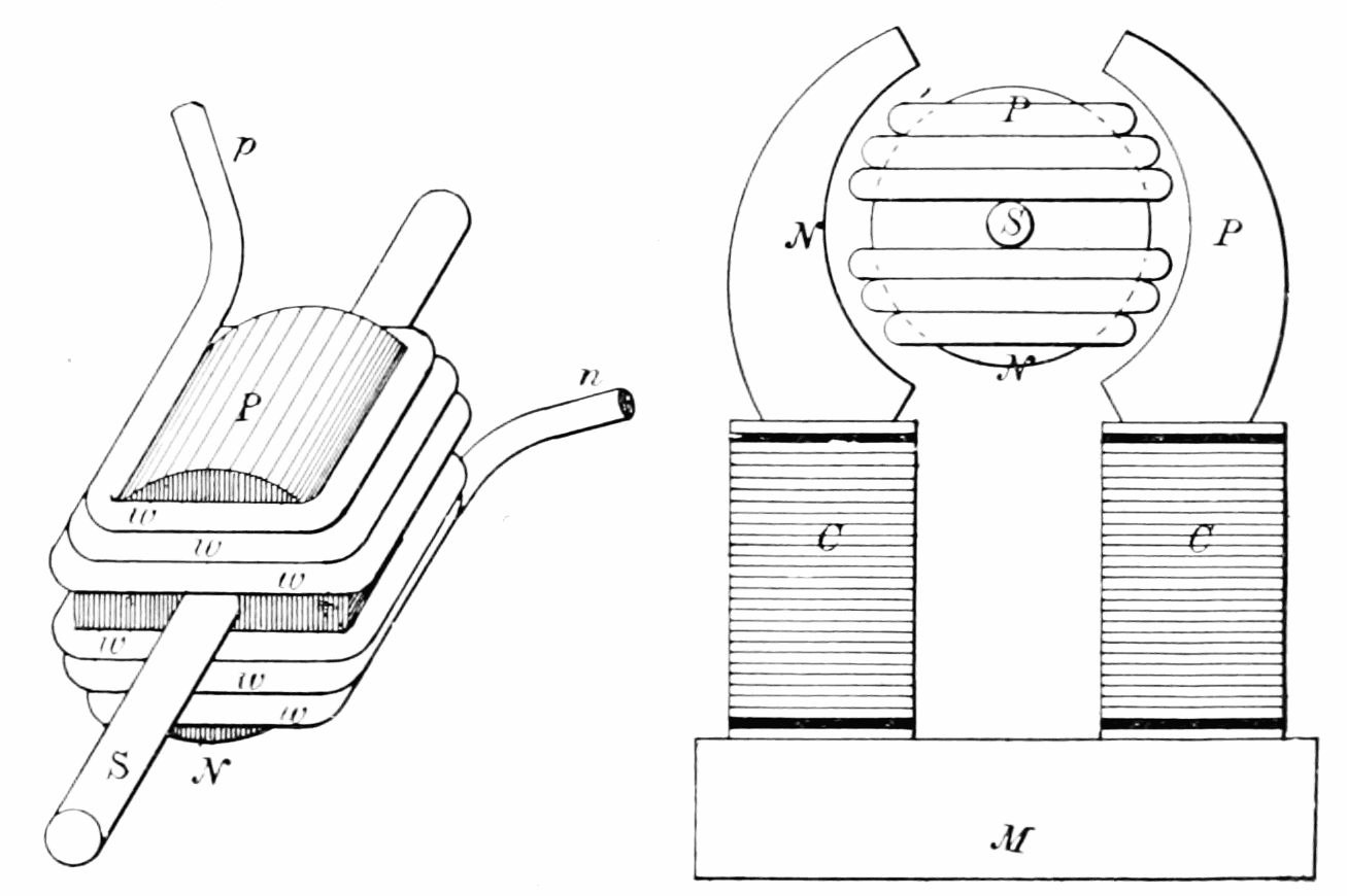 File Psm V56 D Diagram Of The Electric Motor Principle