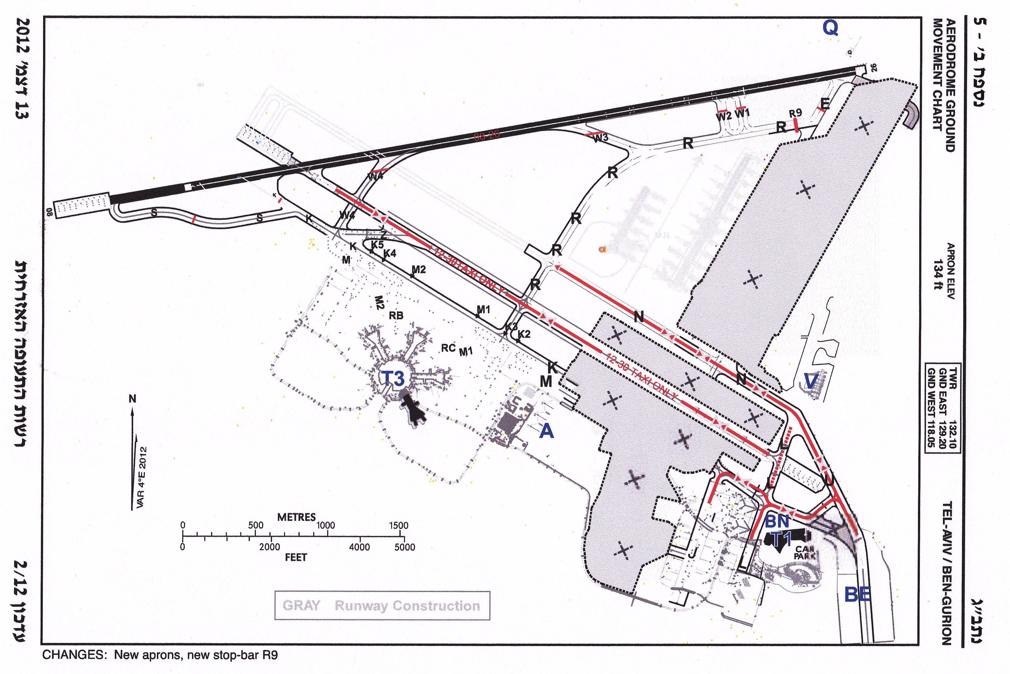 Tel Aviv Airport Ben Gurion Runway Expansion