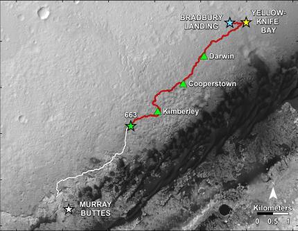 Bradbury sur Mars