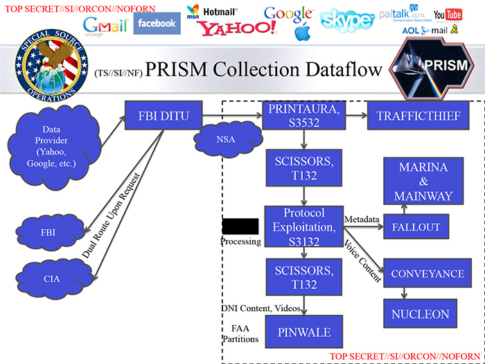 File:Prism-slide-7.jpg