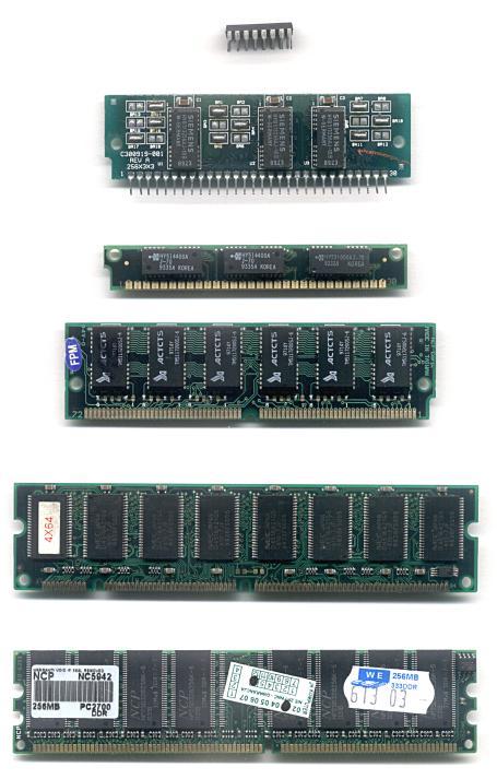 Diferentes módulos de memoria RAM. Imagen sacada de wikipedia.