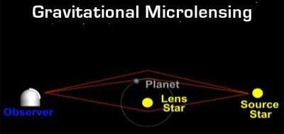 micro lente gravitacional
