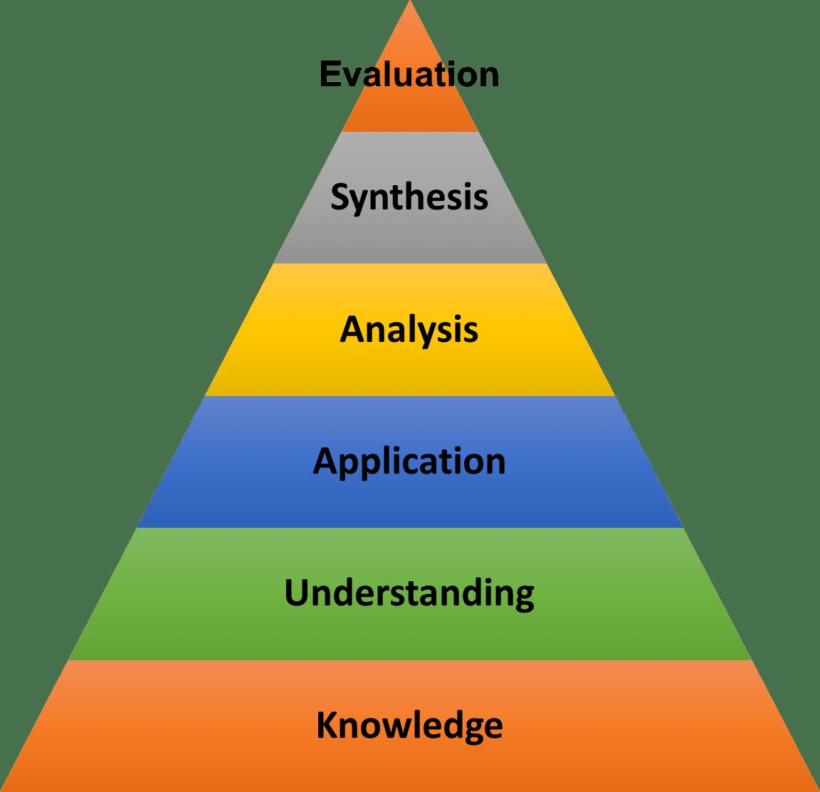 File Blooms Pyramid