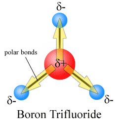 Bond dipole moment  Wikipedia