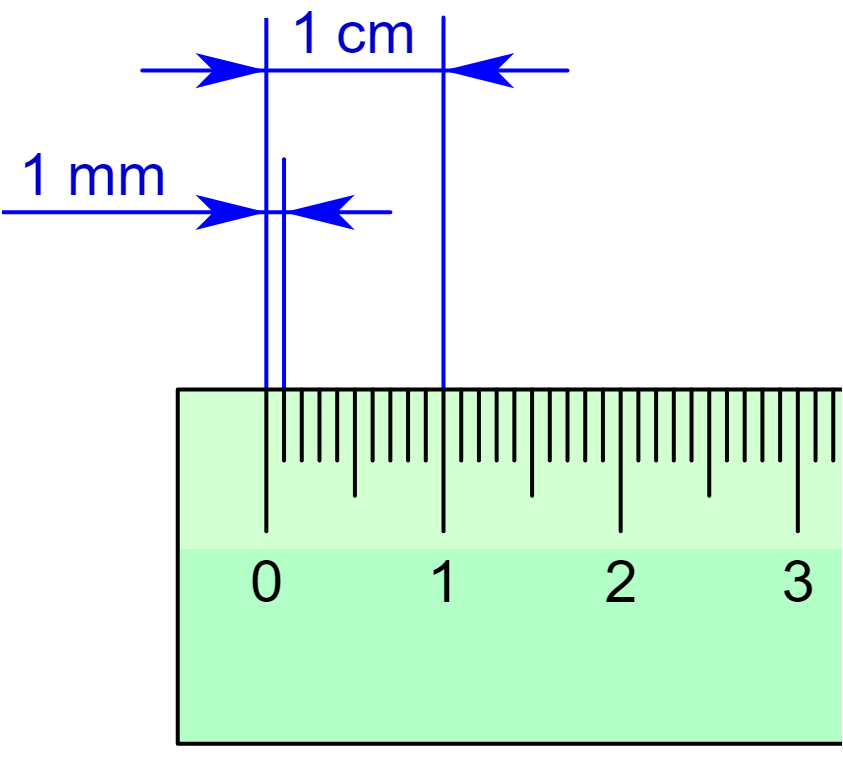 Ruler Size Actual Centimeter