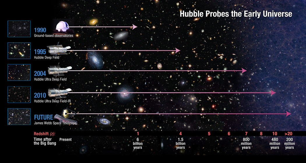 File:Hubble Probes the Early Universe.jpg