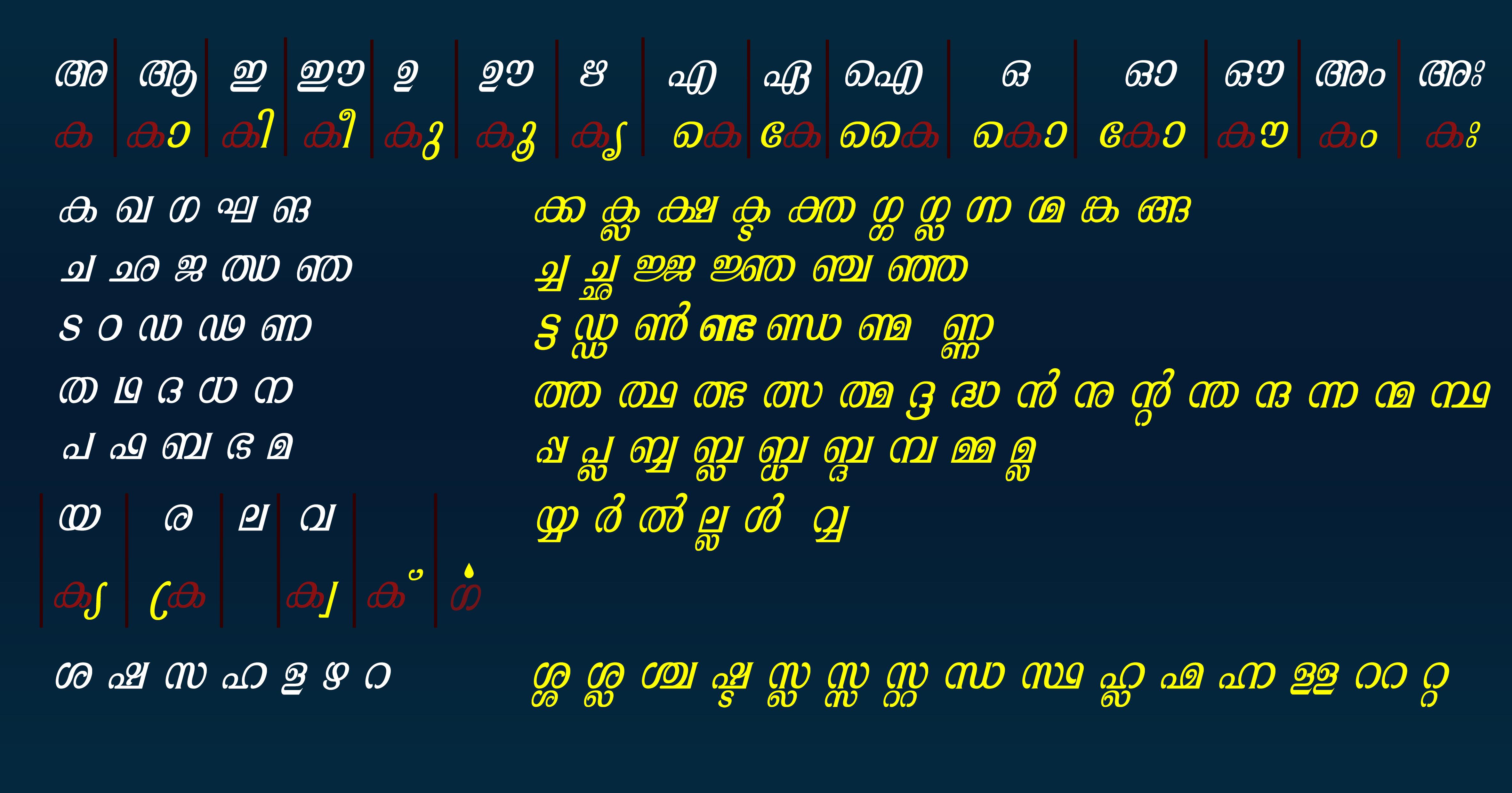 Vedi Kathakal Malayalam Language Malayalam Letters Edit