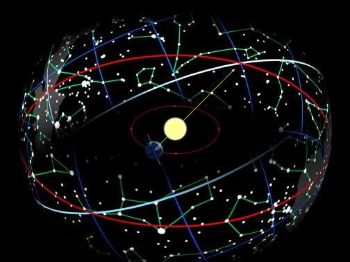 Ilustra o significado do zodiaco