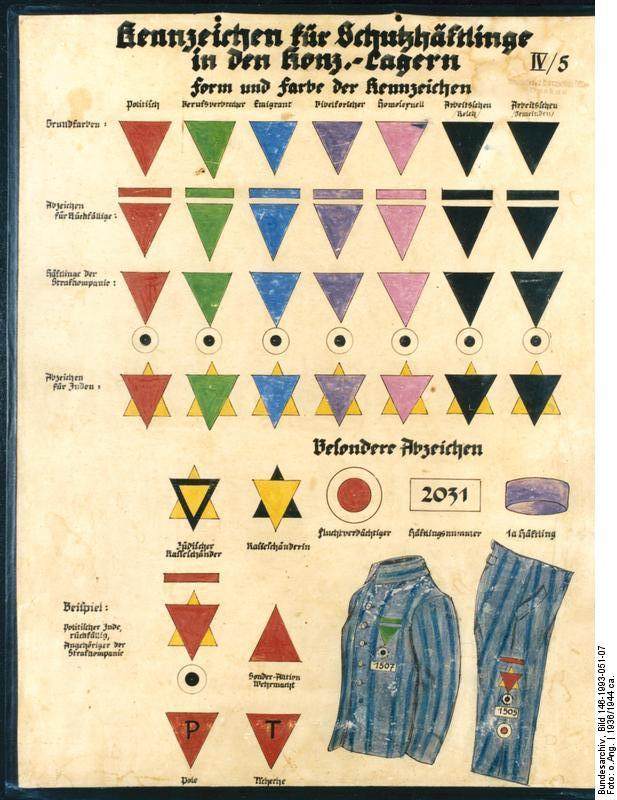 During Holocaust Badges