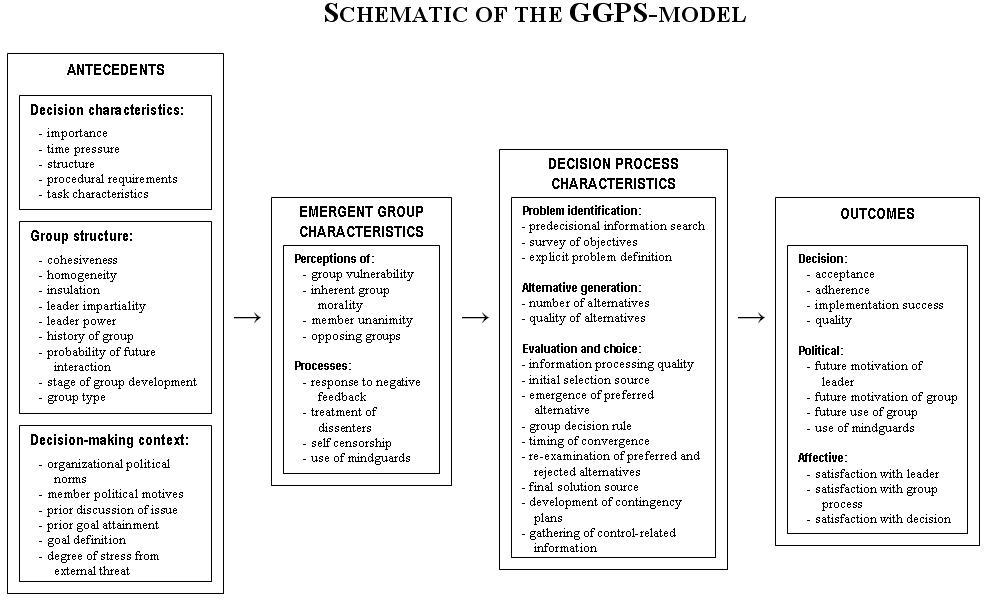 Ggps schematic