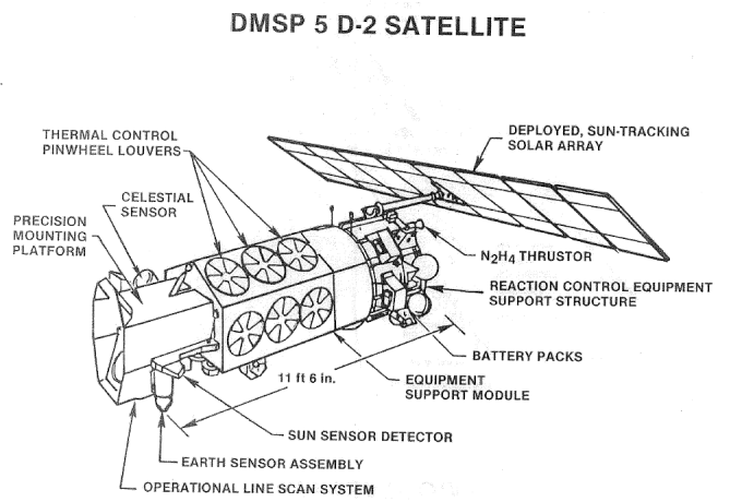 「DMSP」の画像検索結果