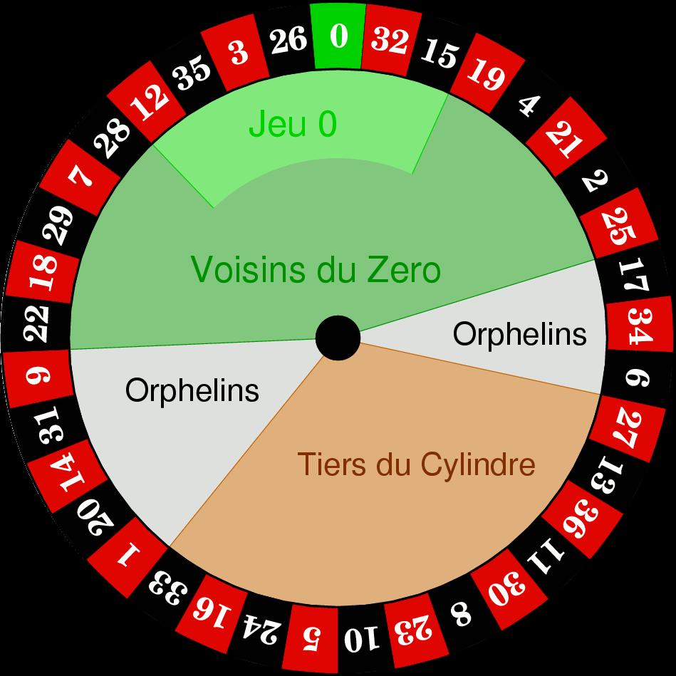 cercle poker lyon