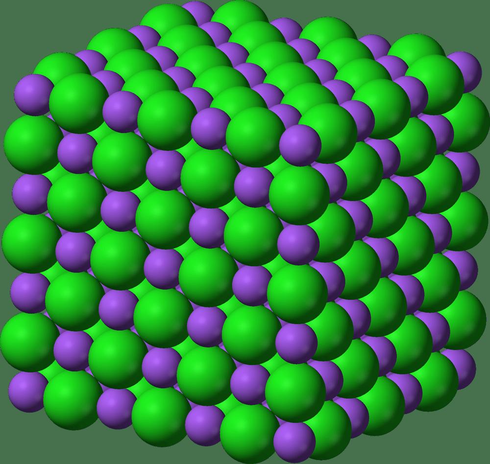 contoh senyawa anorganik