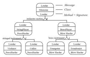 IDEF4  Wikipedia