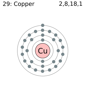 File:Electron shell 029 copperpng  Wikipedia
