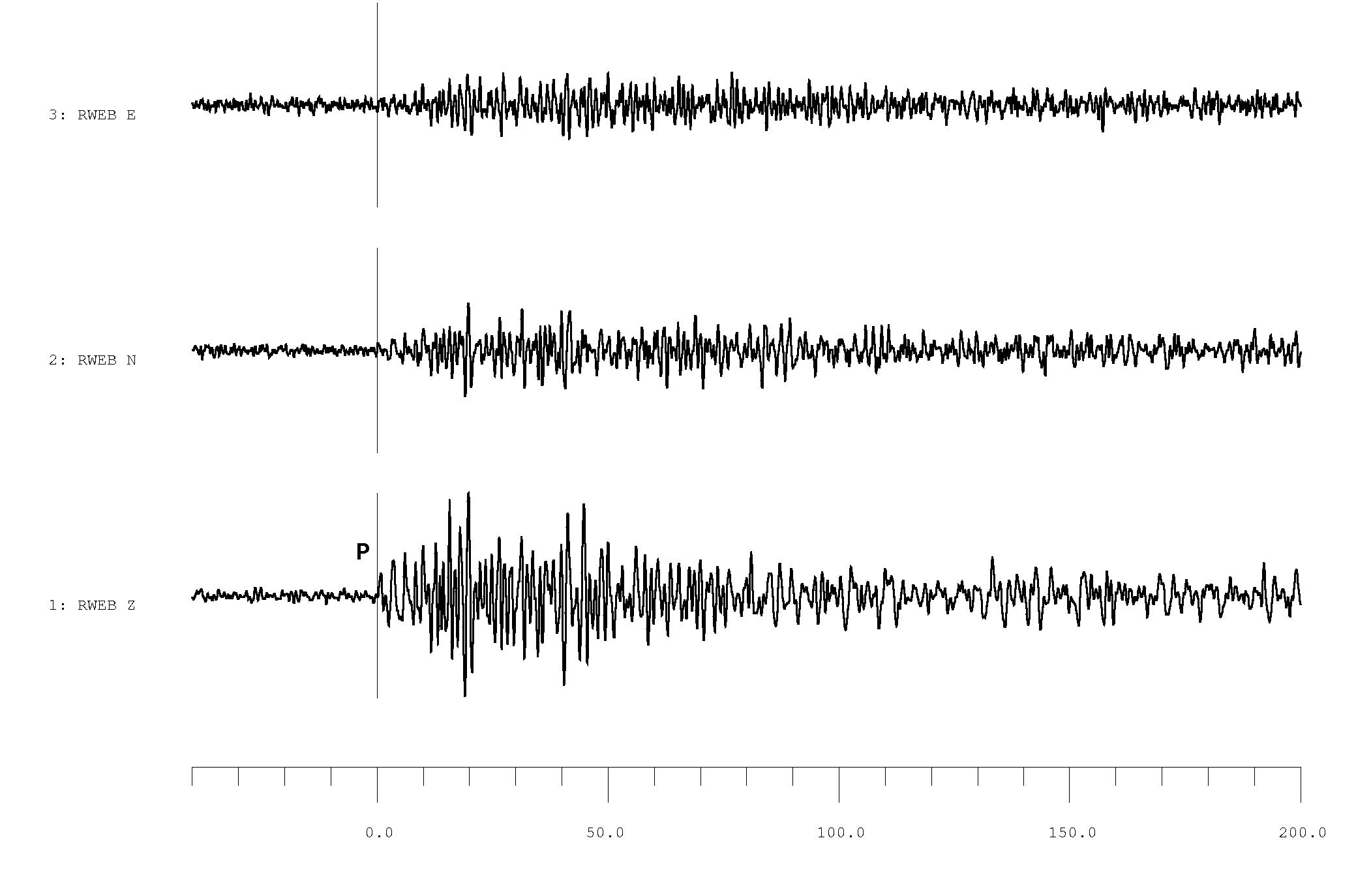 File Seismic Coda