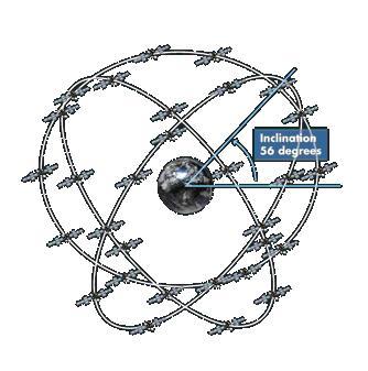 Galileosystemets omloppsbanor