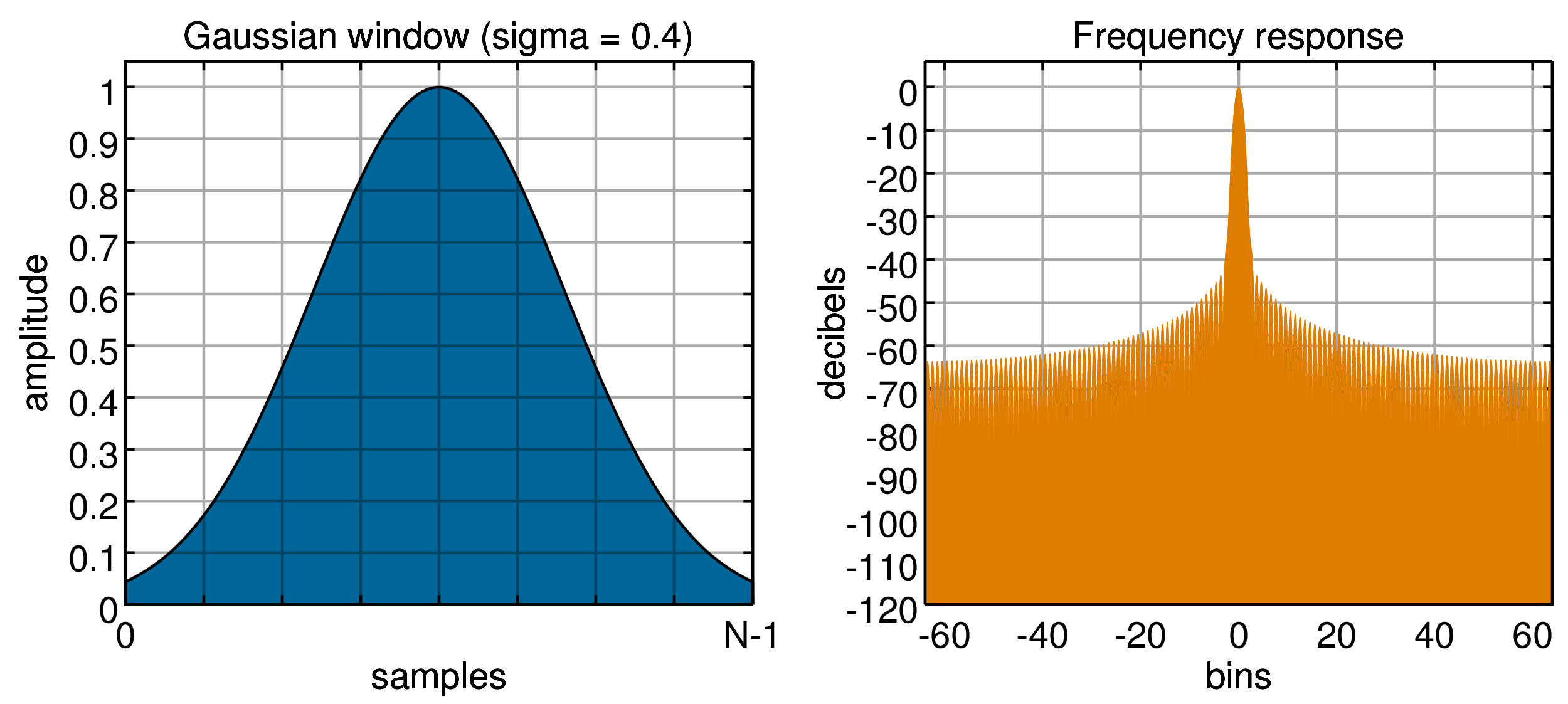Gauss Method Pattern Worksheets Gt Gt Gaussian Elimination