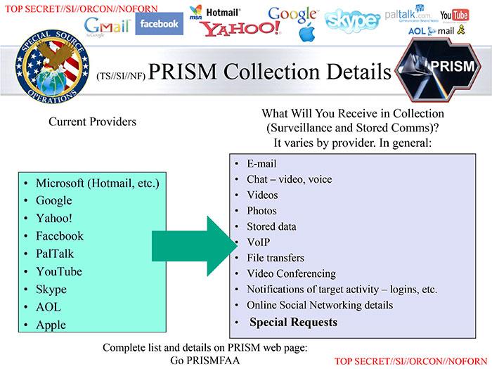 File:PRISM Collection Details.jpg