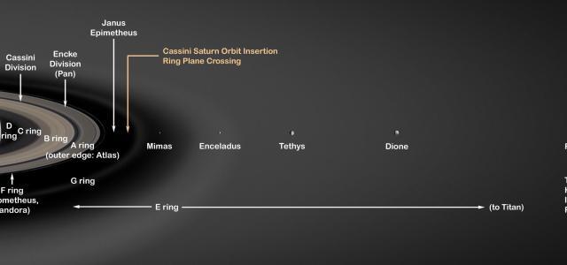 saturn rings moons