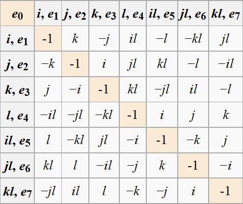 Multiplication Table Template. multiplication tables printable ...