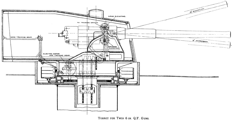 File Bl 6 Inch Mk Vii Gun Twin Turret Right Elevation
