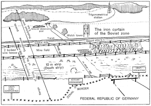 Fortifications of the inner German border  Wikipedia