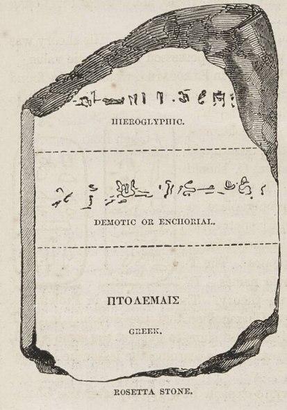 Rosetta Stone. (1874) - TIMEA