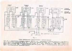 File:Wiring diagram of USSR electric stoveJPG  Wikimedia
