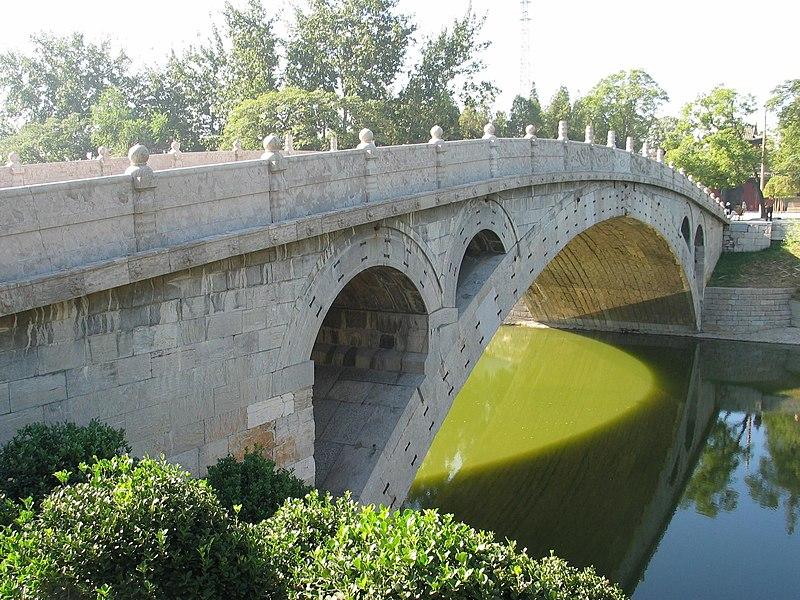 4 Types Roman Arches