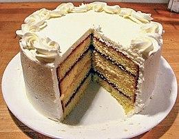 Pound Cake Wikipedia La Enciclopedia Libre