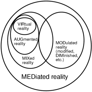 English: Mediated Reality is a proper superset...