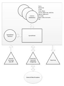 Construction estimating software  Wikipedia