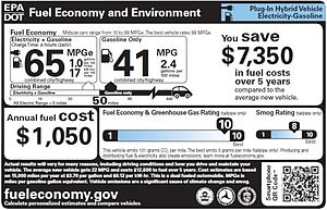 English: New fuel economy and environment labe...