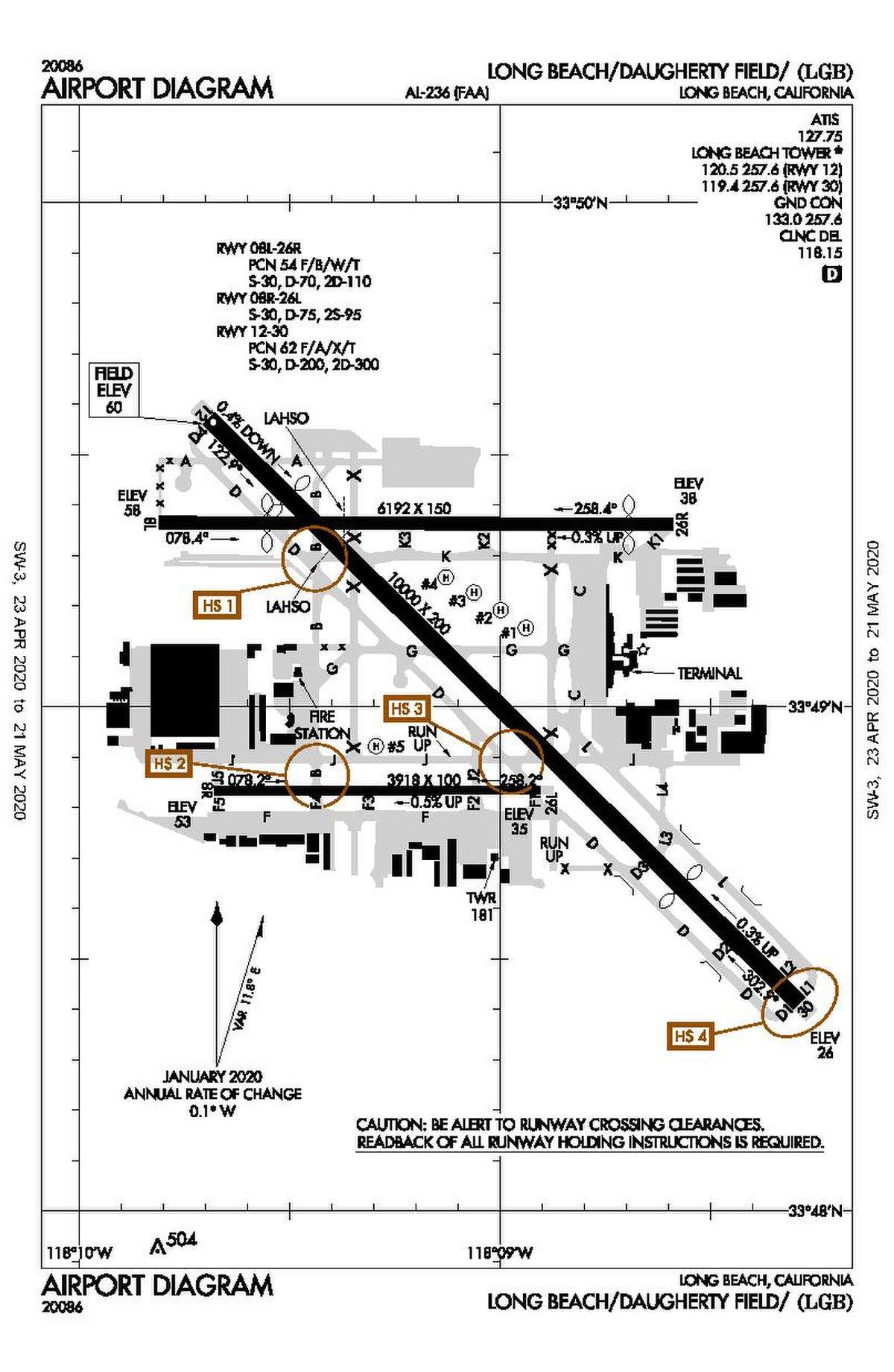 File Diagram Lgb Airport