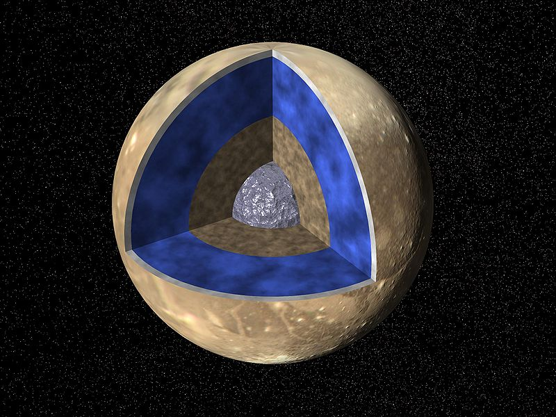 Image:PIA00519 Interior of Ganymede.jpg