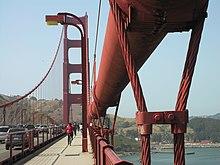 Pont Du Golden Gate Wikipdia