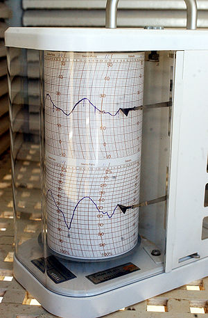 A device to measure the relative humidity.