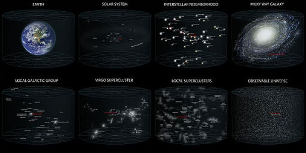 Earth's Location in the Universe SMALLER (JPEG)