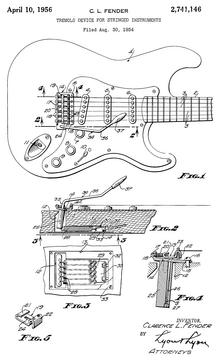 Vibrato systems for guitar  Wikipedia