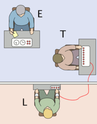 https://i2.wp.com/upload.wikimedia.org/wikipedia/commons/thumb/0/0f/Milgram_Experiment_v2.png/200px-Milgram_Experiment_v2.png