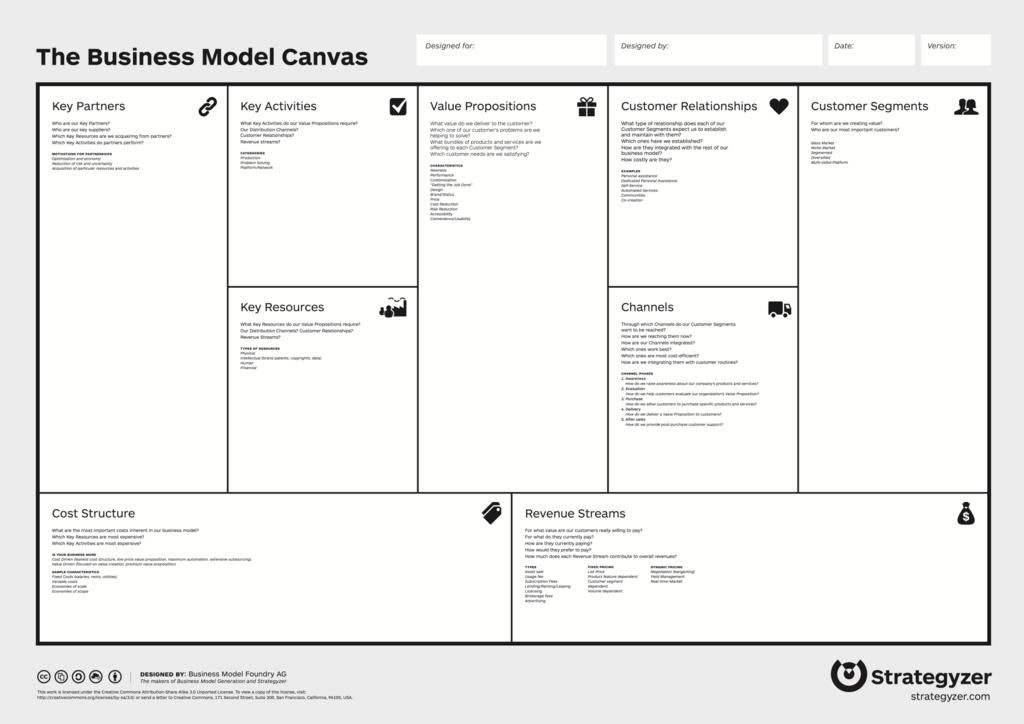 Le fameux Business Model Canvas :)